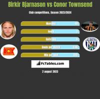 Birkir Bjarnason vs Conor Townsend h2h player stats