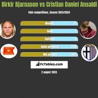Birkir Bjarnason vs Cristian Daniel Ansaldi h2h player stats