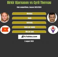 Birkir Bjarnason vs Cyril Thereau h2h player stats