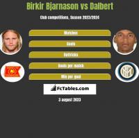 Birkir Bjarnason vs Dalbert h2h player stats