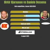 Birkir Bjarnason vs Daniele Dessena h2h player stats
