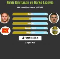 Birkir Bjarnason vs Darko Lazovic h2h player stats
