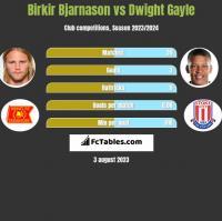 Birkir Bjarnason vs Dwight Gayle h2h player stats