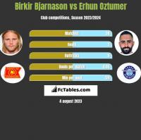 Birkir Bjarnason vs Erhun Oztumer h2h player stats