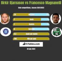 Birkir Bjarnason vs Francesco Magnanelli h2h player stats