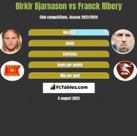 Birkir Bjarnason vs Franck Ribery h2h player stats