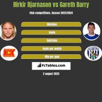 Birkir Bjarnason vs Gareth Barry h2h player stats