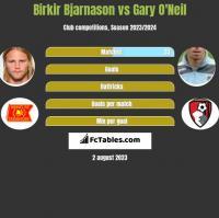 Birkir Bjarnason vs Gary O'Neil h2h player stats
