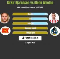 Birkir Bjarnason vs Glenn Whelan h2h player stats