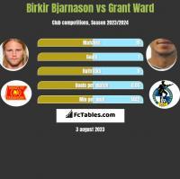 Birkir Bjarnason vs Grant Ward h2h player stats