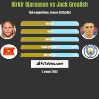 Birkir Bjarnason vs Jack Grealish h2h player stats
