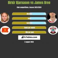 Birkir Bjarnason vs James Bree h2h player stats