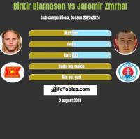 Birkir Bjarnason vs Jaromir Zmrhal h2h player stats