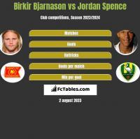 Birkir Bjarnason vs Jordan Spence h2h player stats