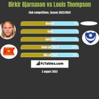 Birkir Bjarnason vs Louis Thompson h2h player stats