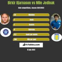 Birkir Bjarnason vs Mile Jedinak h2h player stats
