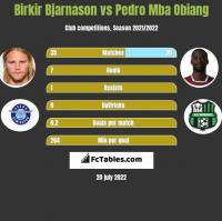 Birkir Bjarnason vs Pedro Mba Obiang h2h player stats