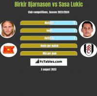 Birkir Bjarnason vs Sasa Lukic h2h player stats