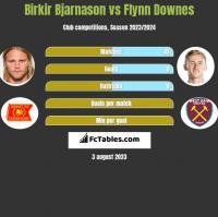 Birkir Bjarnason vs Flynn Downes h2h player stats