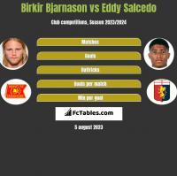 Birkir Bjarnason vs Eddy Salcedo h2h player stats