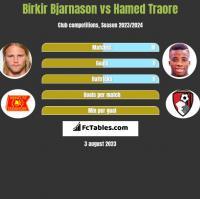 Birkir Bjarnason vs Hamed Traore h2h player stats