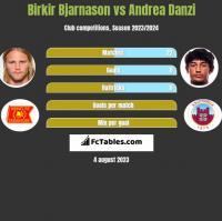 Birkir Bjarnason vs Andrea Danzi h2h player stats