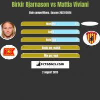 Birkir Bjarnason vs Mattia Viviani h2h player stats