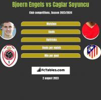Bjoern Engels vs Caglar Soyuncu h2h player stats