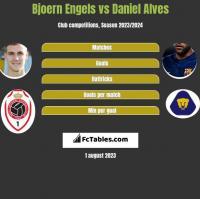 Bjoern Engels vs Daniel Alves h2h player stats