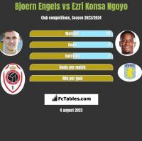 Bjoern Engels vs Ezri Konsa Ngoyo h2h player stats