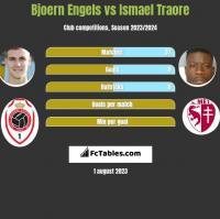 Bjoern Engels vs Ismael Traore h2h player stats