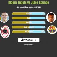 Bjoern Engels vs Jules Kounde h2h player stats