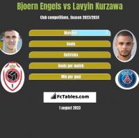 Bjoern Engels vs Lavyin Kurzawa h2h player stats