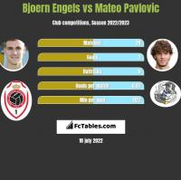 Bjoern Engels vs Mateo Pavlovic h2h player stats