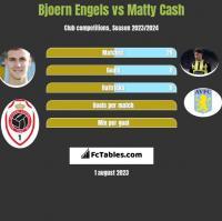 Bjoern Engels vs Matty Cash h2h player stats