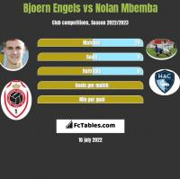 Bjoern Engels vs Nolan Mbemba h2h player stats