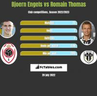 Bjoern Engels vs Romain Thomas h2h player stats