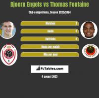 Bjoern Engels vs Thomas Fontaine h2h player stats