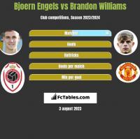 Bjoern Engels vs Brandon Williams h2h player stats