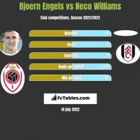 Bjoern Engels vs Neco Williams h2h player stats