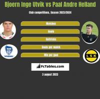Bjoern Inge Utvik vs Paal Andre Helland h2h player stats