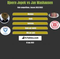 Bjoern Jopek vs Jan Washausen h2h player stats
