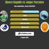 Bjoern Kopplin vs Jeppe Tverskov h2h player stats