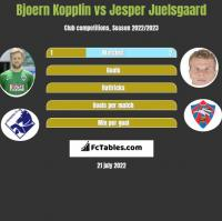Bjoern Kopplin vs Jesper Juelsgaard h2h player stats