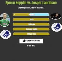 Bjoern Kopplin vs Jesper Lauridsen h2h player stats