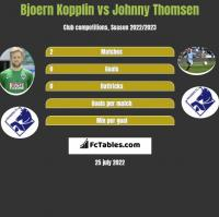 Bjoern Kopplin vs Johnny Thomsen h2h player stats
