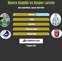 Bjoern Kopplin vs Kasper Larsen h2h player stats