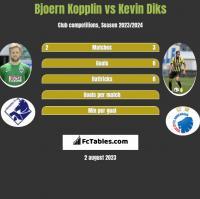 Bjoern Kopplin vs Kevin Diks h2h player stats