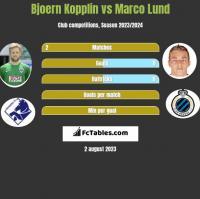 Bjoern Kopplin vs Marco Lund h2h player stats