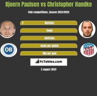 Bjoern Paulsen vs Christopher Handke h2h player stats